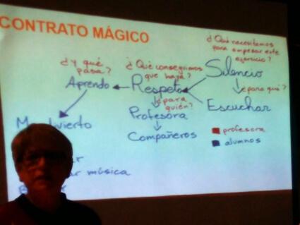 Anna Paez convención futuro con valores